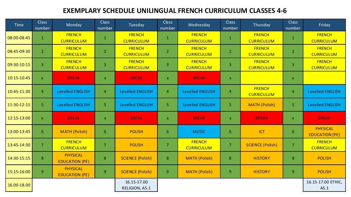 Wszystkie nowe Plan zajęć trójjęzycznej międzynarodowej szkoły podstawowej ☼ ITSW PM96